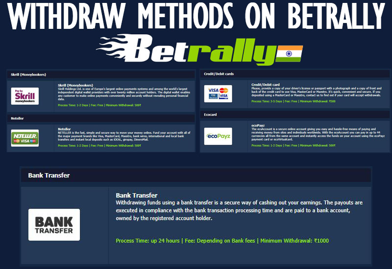 Withdraw Money from Betrally
