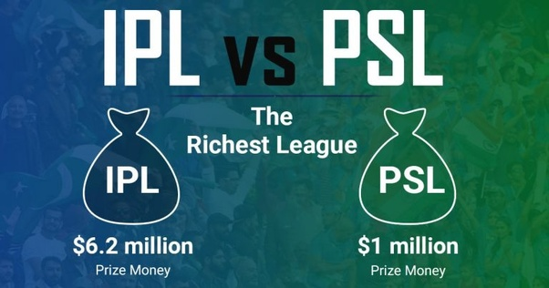 PSL IPL Money