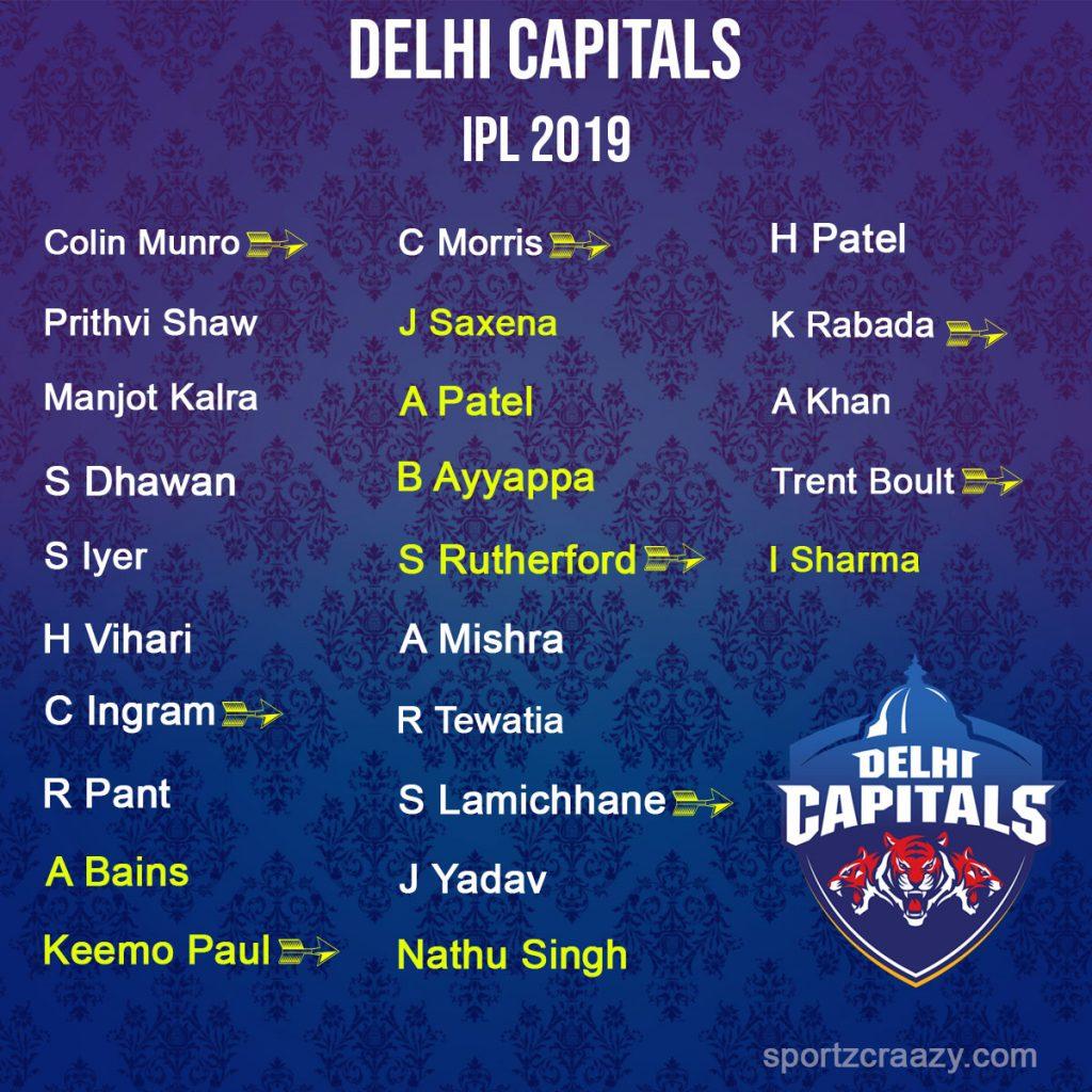 DELHI CAPITALS IPL 2019 SQUAD