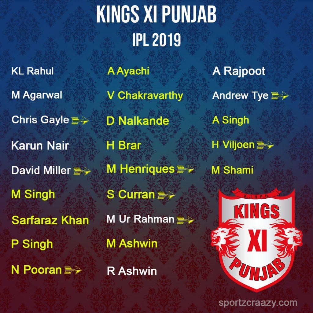 KINGS XI PUNJAB IPL 2019 SQUAD