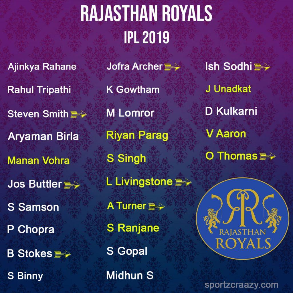 RAJSHTAHAN ROYALS IPL 2019 SQUAD