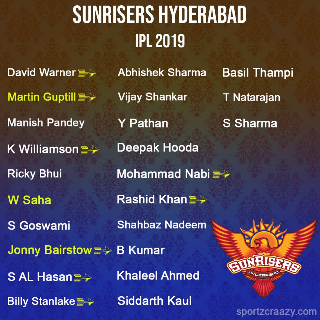 SUNRISER HYDERABAD IPL 2019 SQUAD