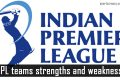 IPL Team Strength and Weakness