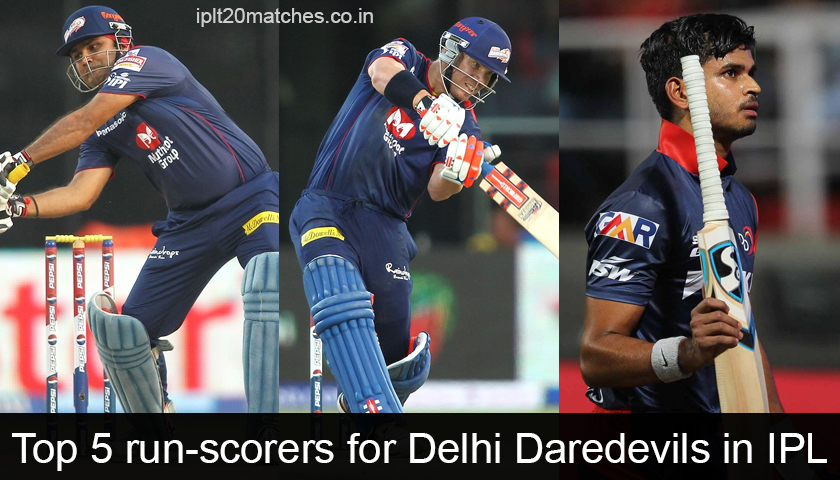 Top 5 run-scorers for Delhi Daredevils in IPL