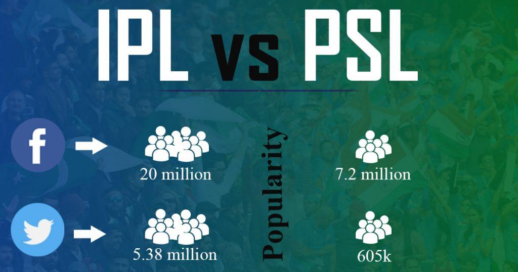 IPL vs PSL